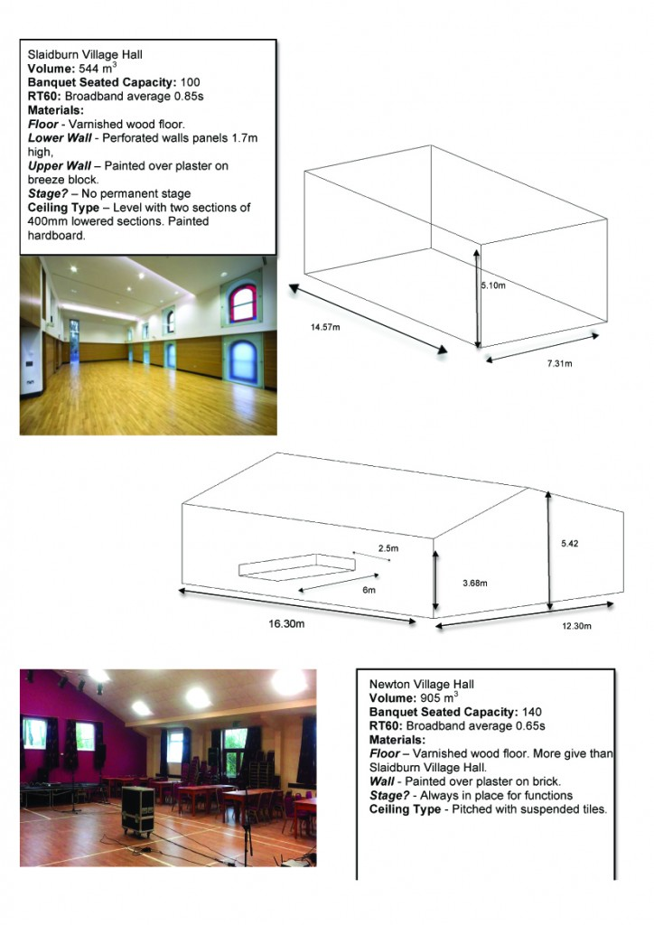 Venue Introduction & Measurements 1